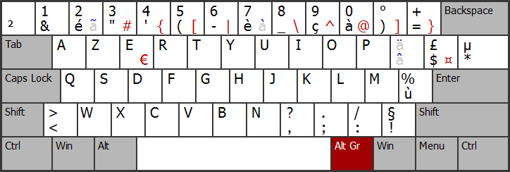 Французская раскладка клавиатуры.
