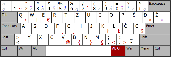 What is the standard layout of a keyboard?