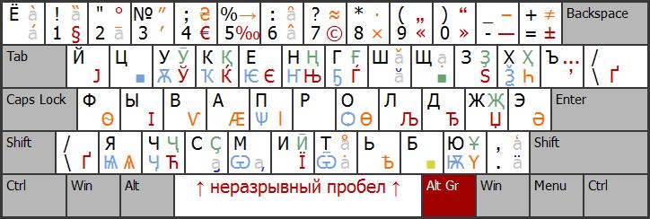 Как сделать знак бесконечности на клаве - Первая школа Юла