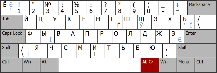 Схемы раскладок клавиатуры